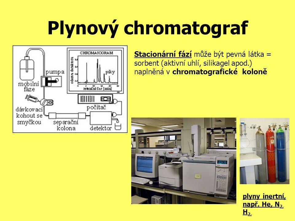 Plynový chromatograf Stacionární fází může být pevná látka = sorbent (aktivní uhlí, silikagel apod.) naplněná v chromatografické koloně.