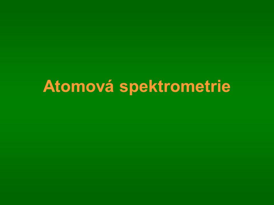 Atomová spektrometrie