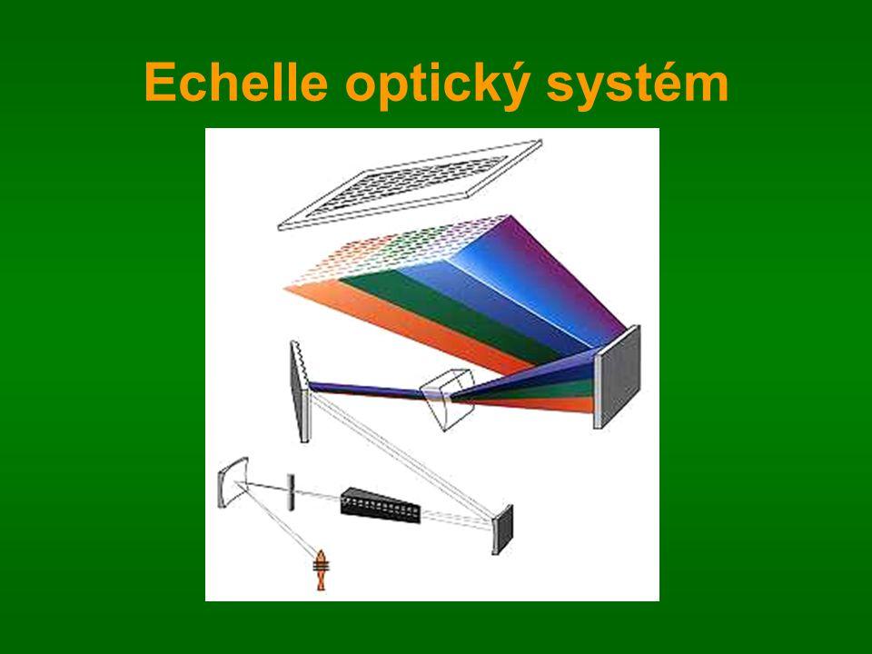 Echelle optický systém