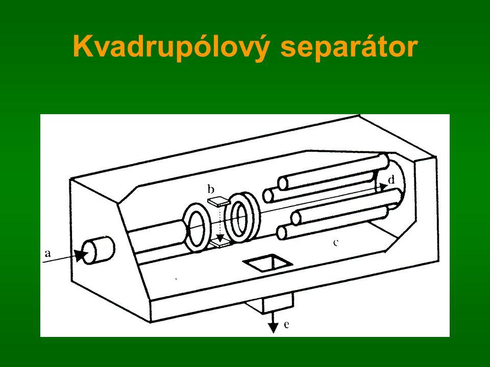 Kvadrupólový separátor
