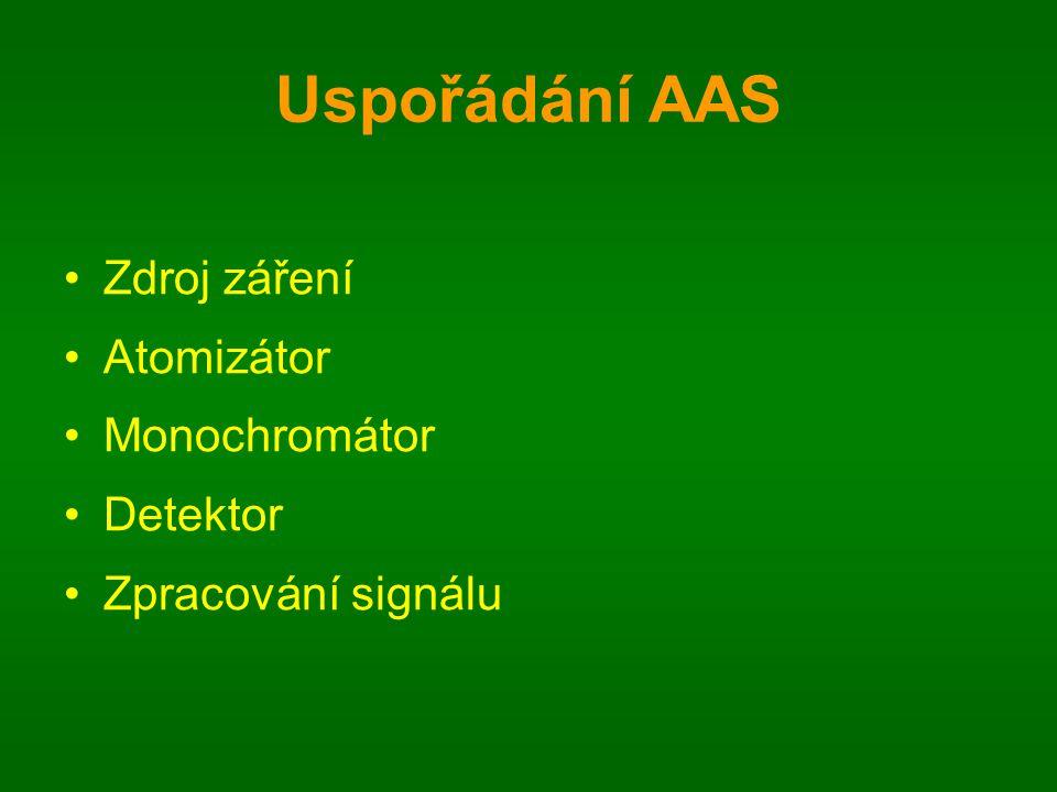 Uspořádání AAS Zdroj záření Atomizátor Monochromátor Detektor