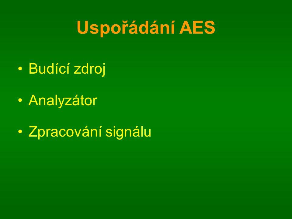 Uspořádání AES Budící zdroj Analyzátor Zpracování signálu
