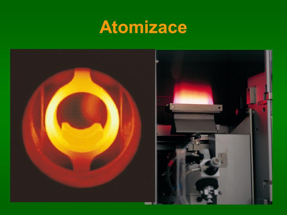 Atomizace