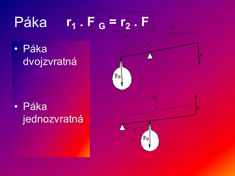 Páka r1 . F G = r2 . F r2 r1 Páka dvojzvratná Páka jednozvratná r2 r1