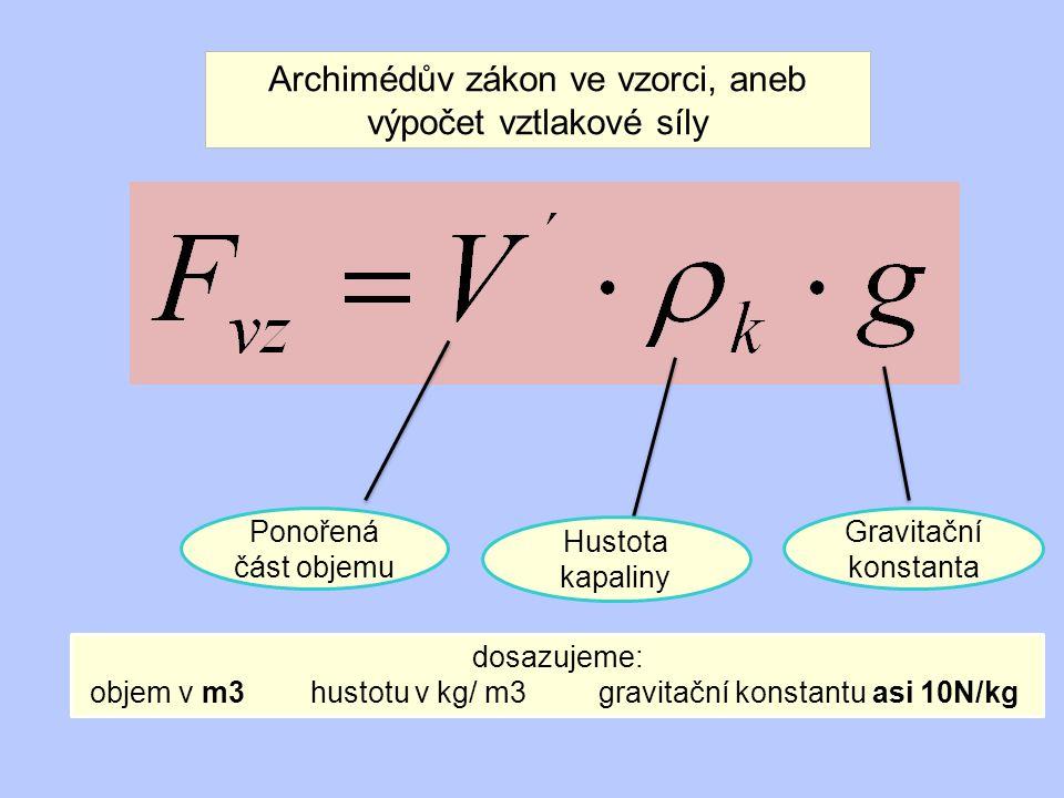Archimédův zákon ve vzorci, aneb výpočet vztlakové síly