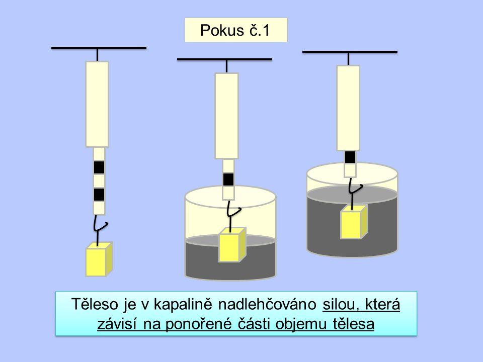 Pokus č.1 Těleso je v kapalině nadlehčováno silou, která závisí na ponořené části objemu tělesa