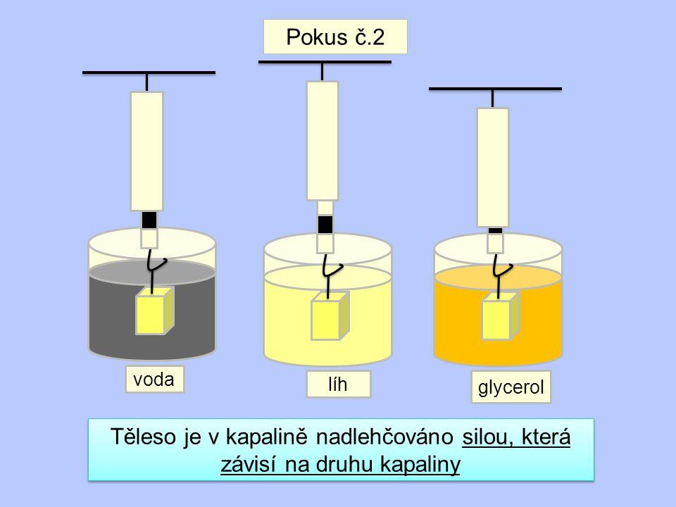 Pokus č.2 líh voda glycerol Těleso je v kapalině nadlehčováno silou, která závisí na druhu kapaliny