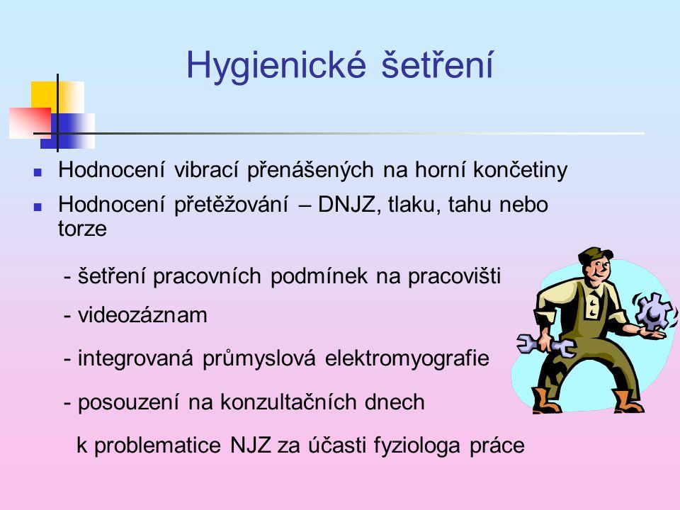 Hygienické šetření Hodnocení vibrací přenášených na horní končetiny