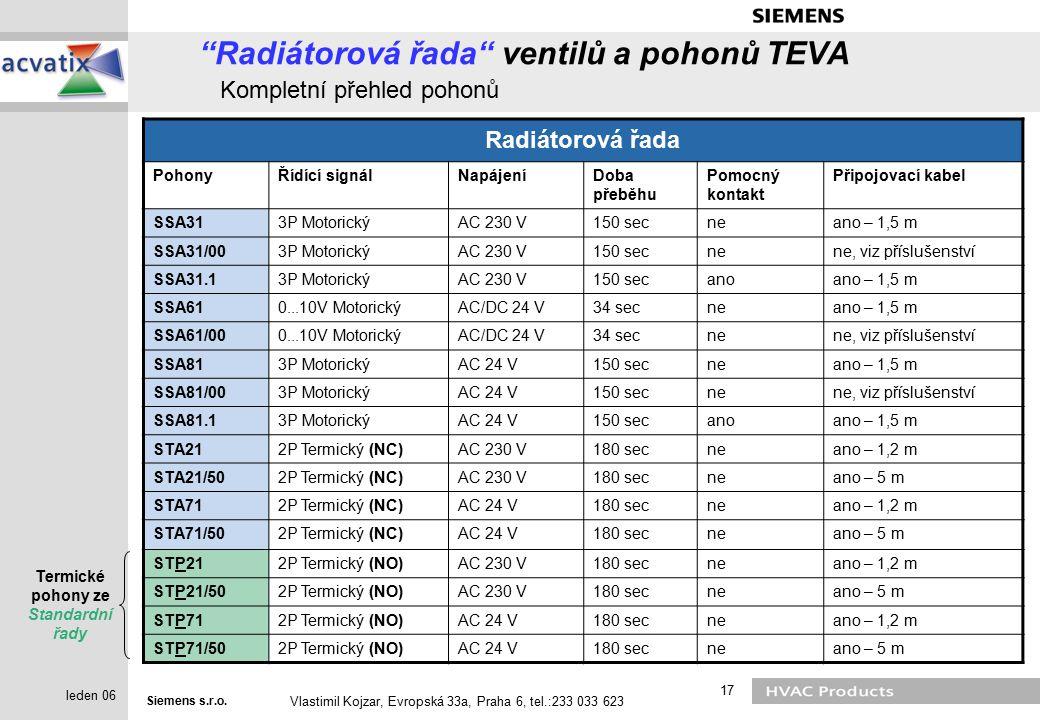 Radiátorová řada ventilů a pohonů TEVA Kompletní přehled pohonů