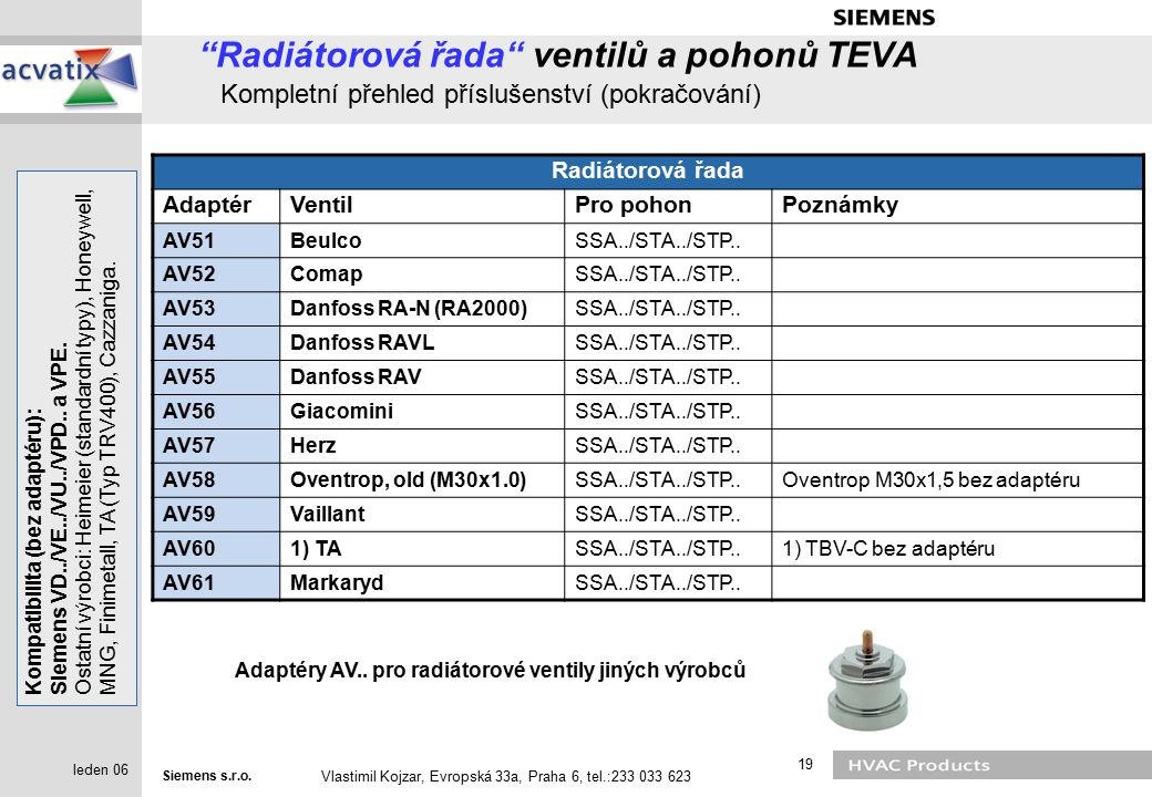 Radiátorová řada ventilů a pohonů TEVA Kompletní přehled příslušenství (pokračování)