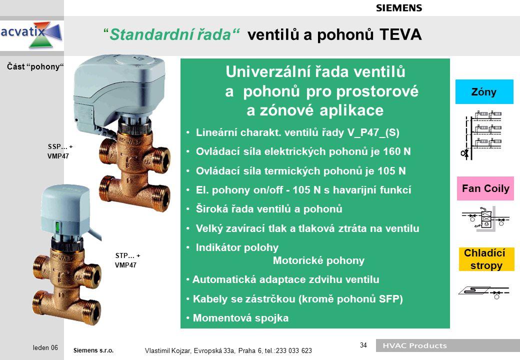 Standardní řada ventilů a pohonů TEVA