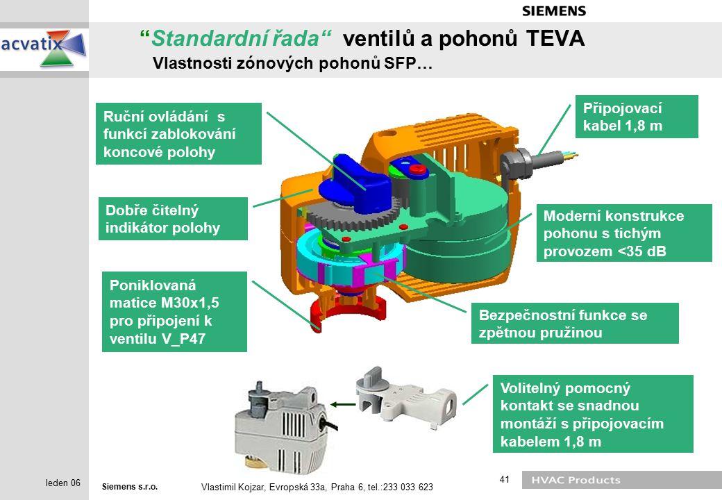 Standardní řada ventilů a pohonů TEVA Vlastnosti zónových pohonů SFP…