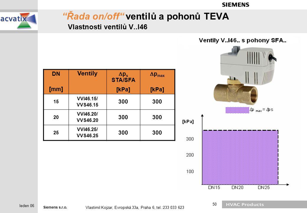 Řada on/off ventilů a pohonů TEVA Vlastnosti ventilů V..I46