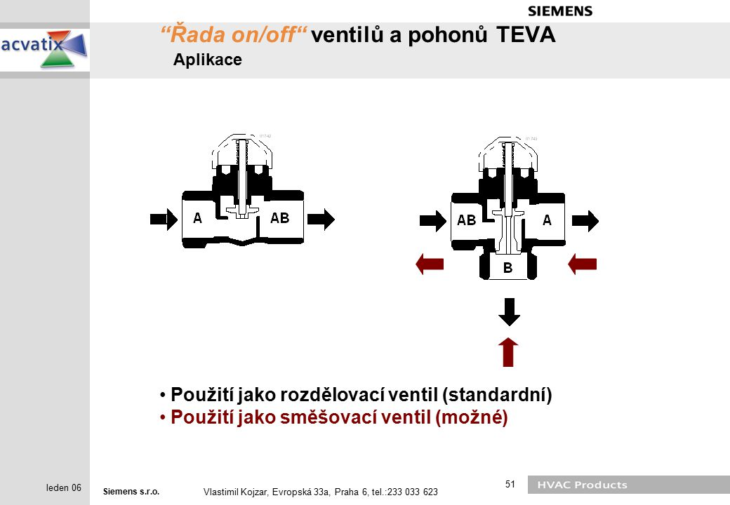 Řada on/off ventilů a pohonů TEVA Aplikace