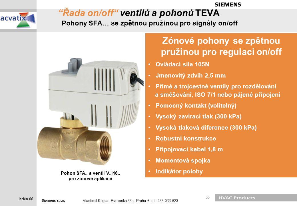 Zónové pohony se zpětnou pružinou pro regulaci on/off
