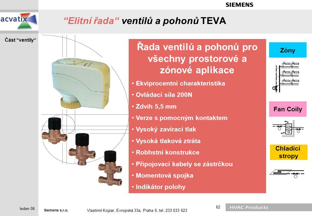 Elitní řada ventilů a pohonů TEVA