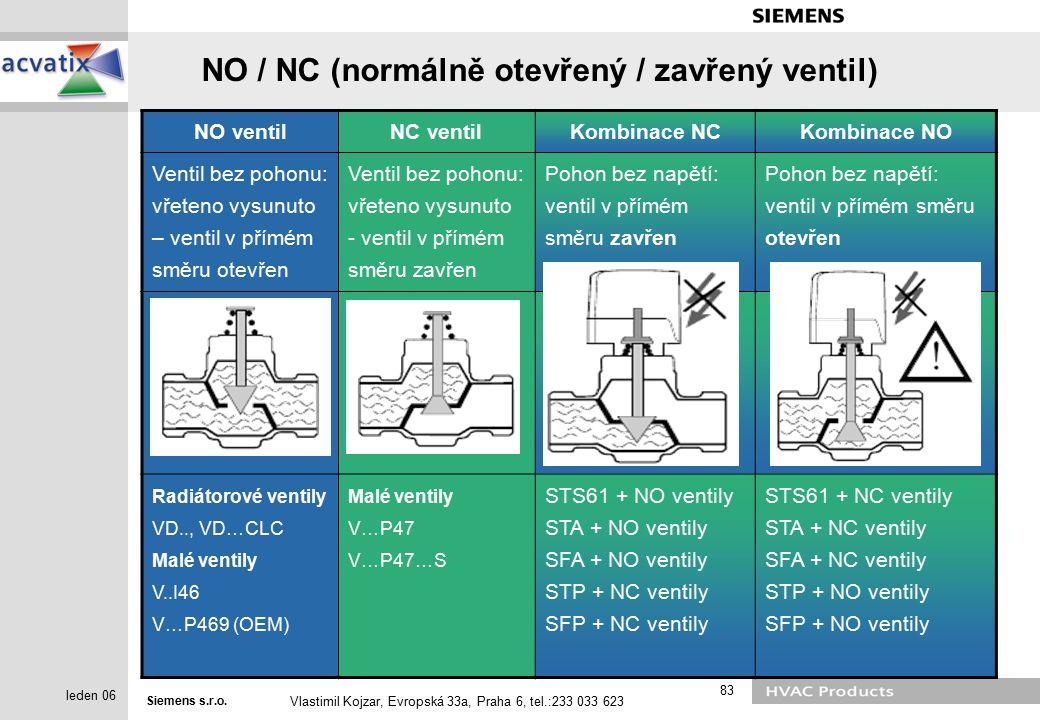 NO / NC (normálně otevřený / zavřený ventil)