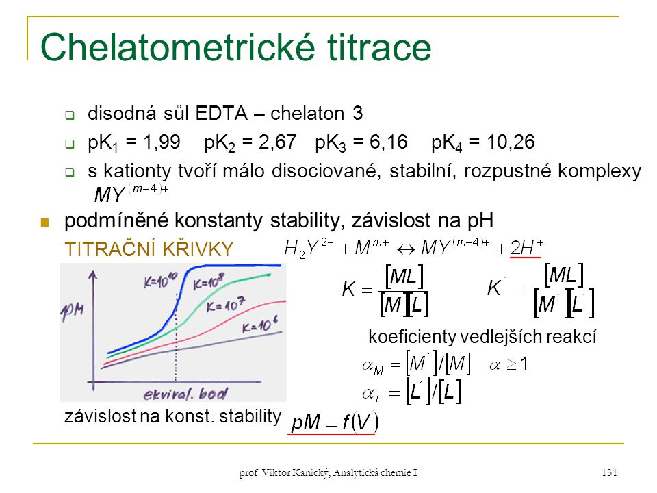 Chelatometrické titrace