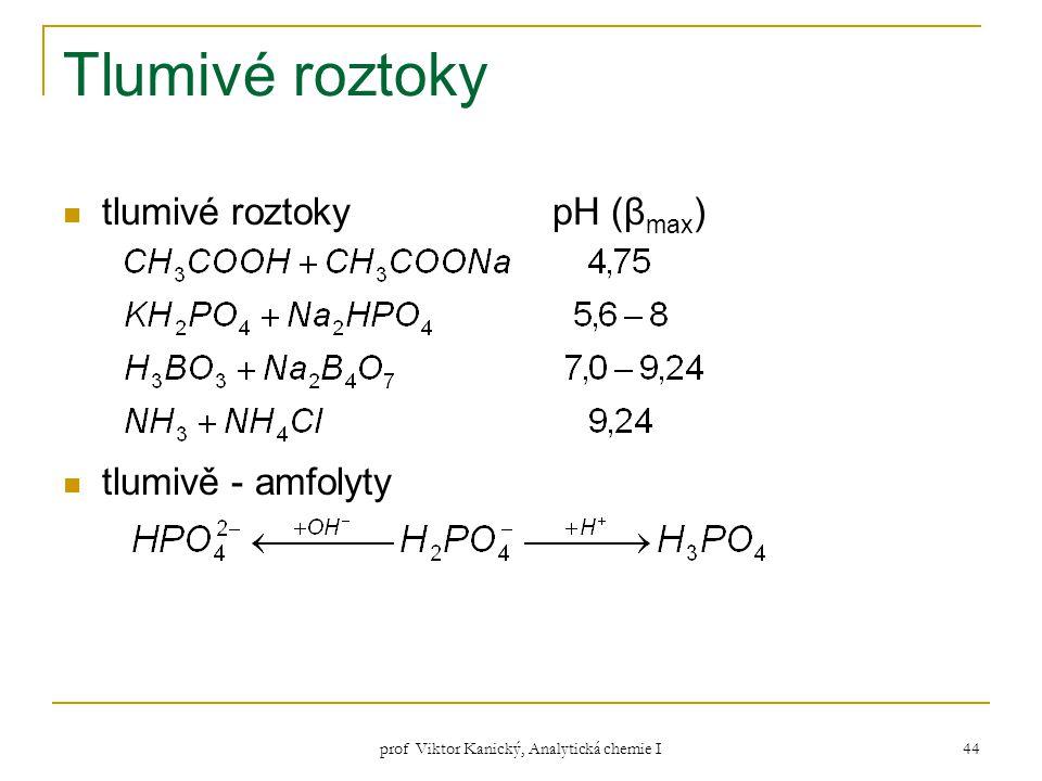 prof Viktor Kanický, Analytická chemie I