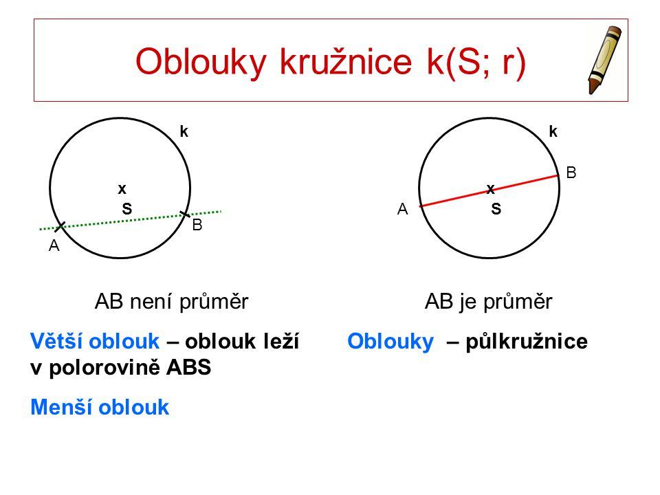 Oblouky kružnice k(S; r)