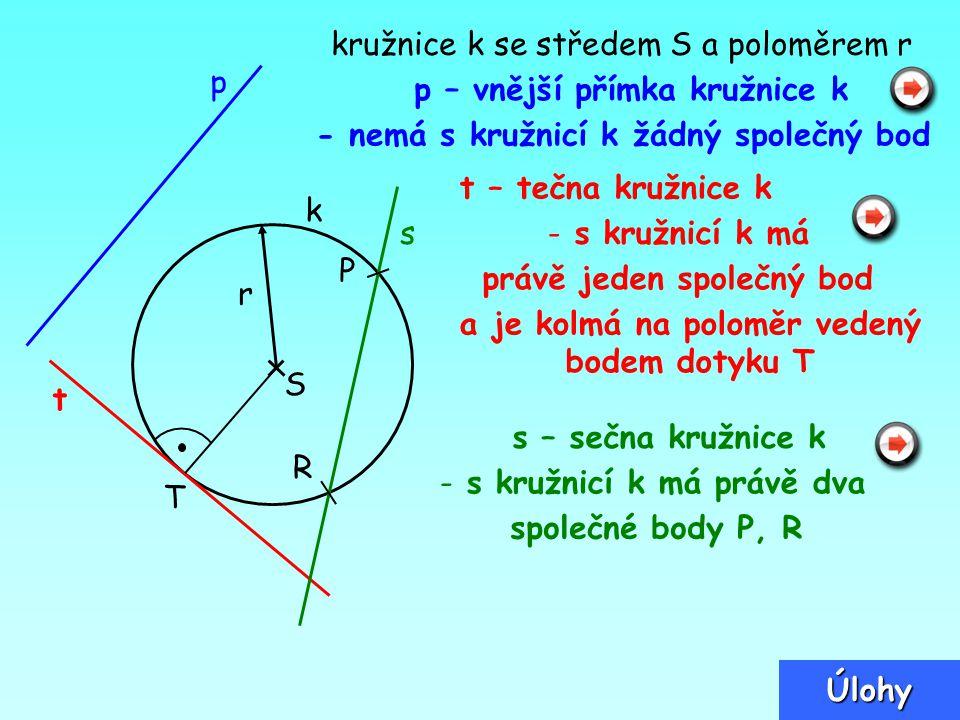 kružnice k se středem S a poloměrem r p p – vnější přímka kružnice k
