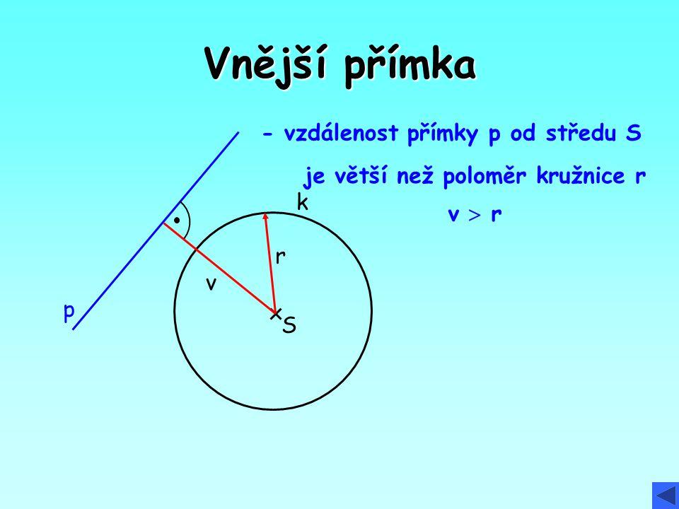 Vnější přímka - vzdálenost přímky p od středu S
