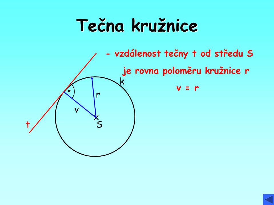 Tečna kružnice - vzdálenost tečny t od středu S