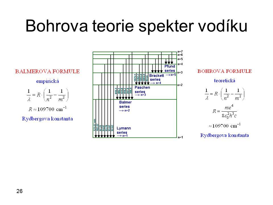 Bohrova teorie spekter vodíku