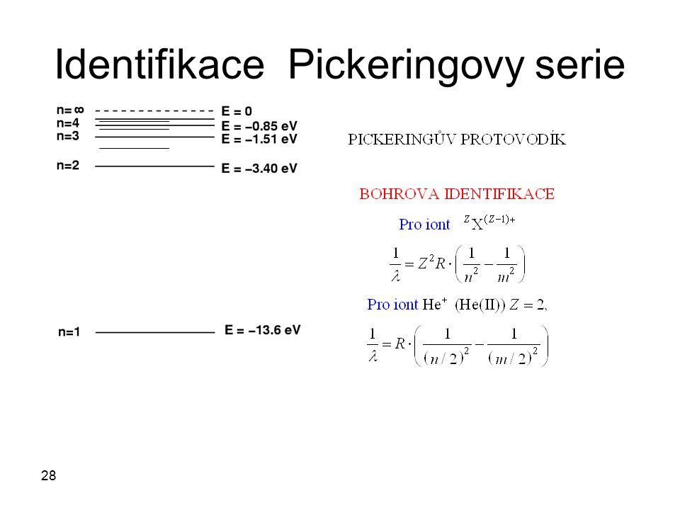 Identifikace Pickeringovy serie