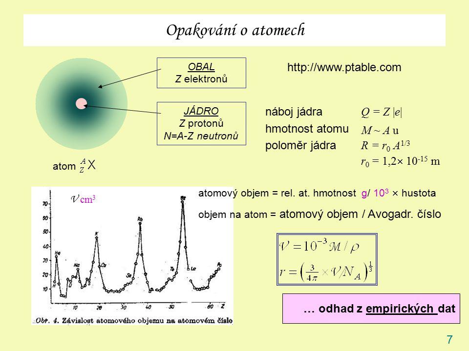 Opakování o atomech http://www.ptable.com náboj jádra hmotnost atomu