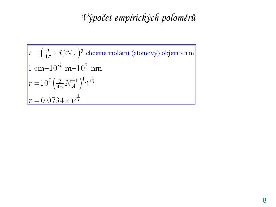 Výpočet empirických poloměrů