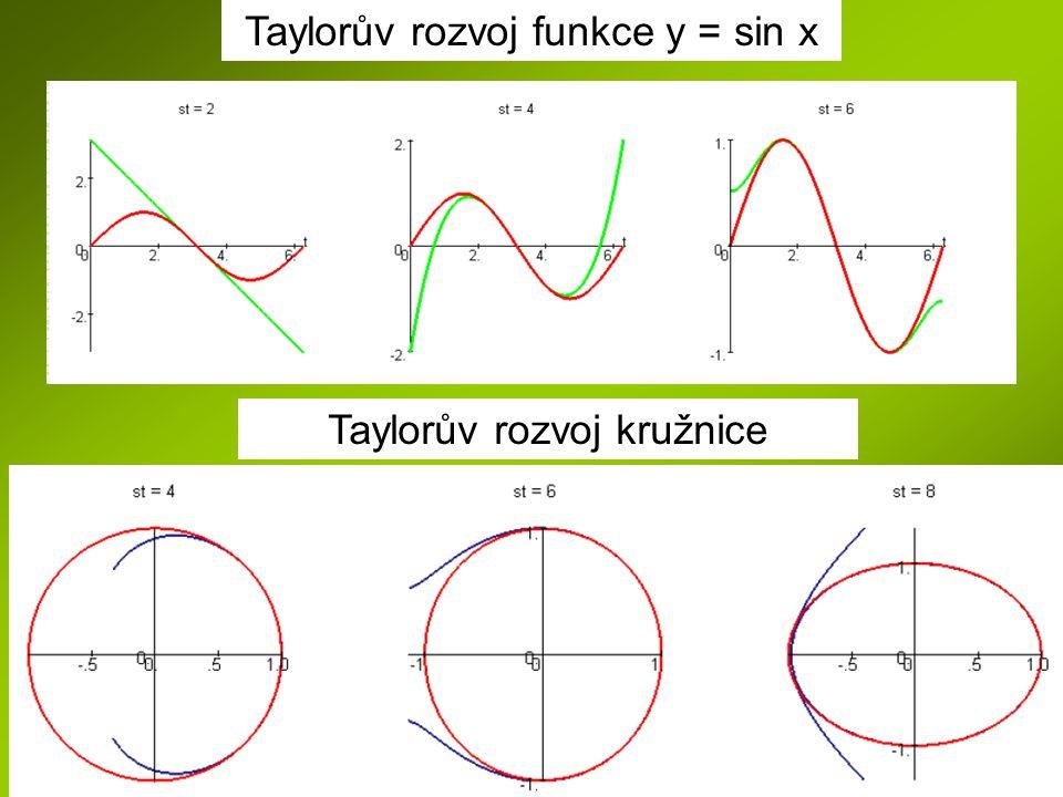 Taylorův rozvoj funkce y = sin x