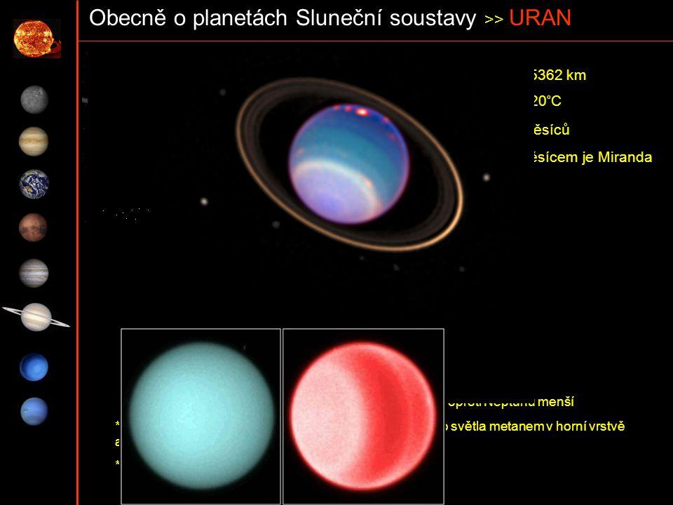 Obecně o planetách Sluneční soustavy >> URAN