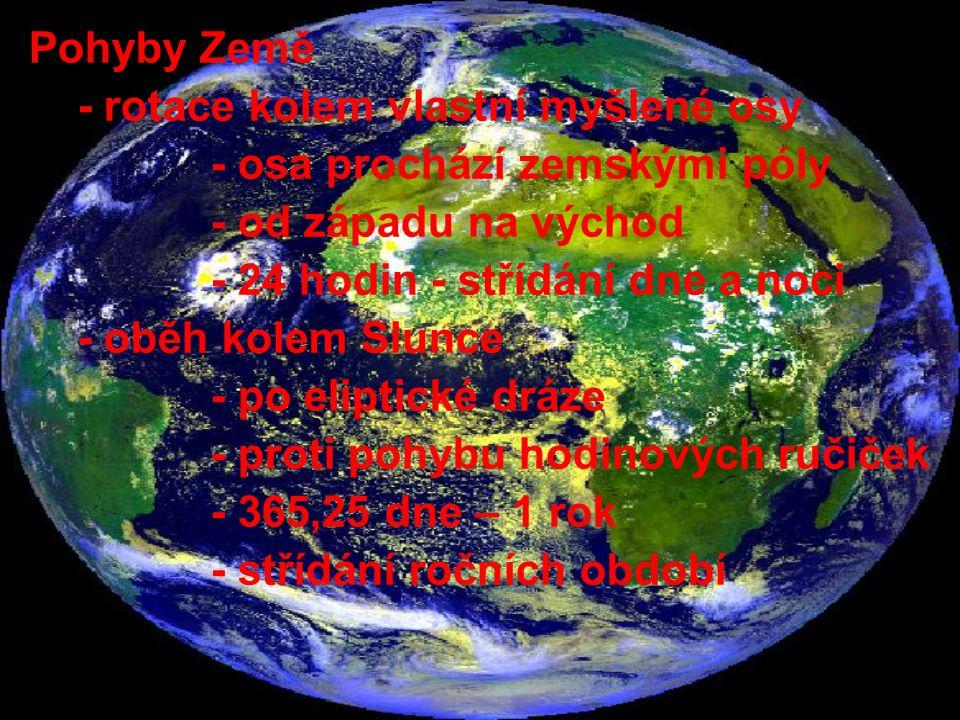 Pohyby Země - rotace kolem vlastní myšlené osy. - osa prochází zemskými póly. - od západu na východ.