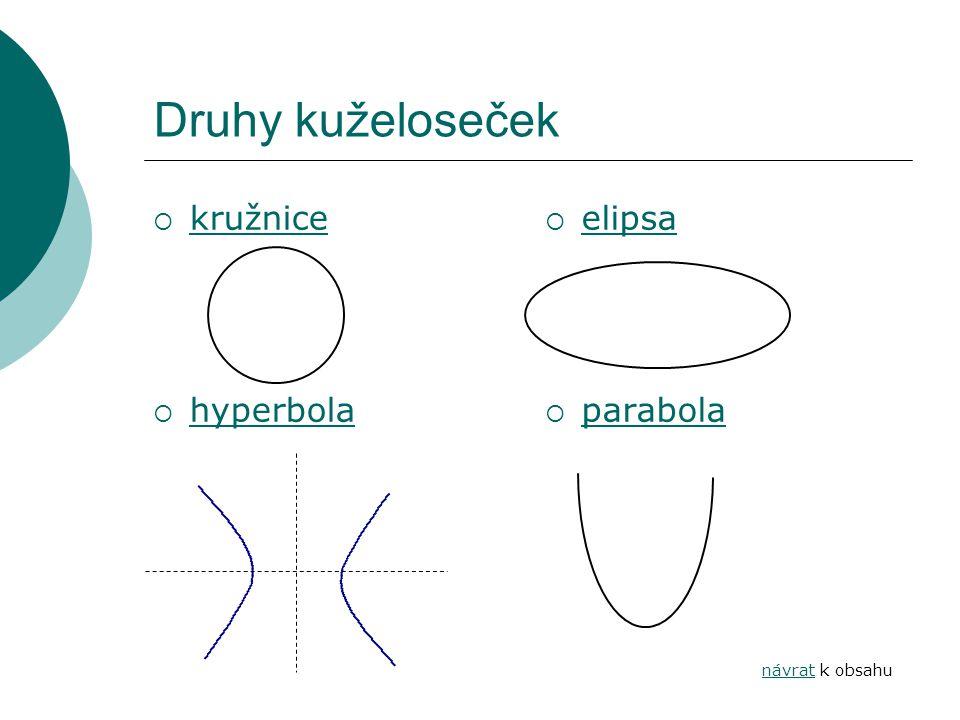 Druhy kuželoseček kružnice hyperbola elipsa parabola návrat k obsahu