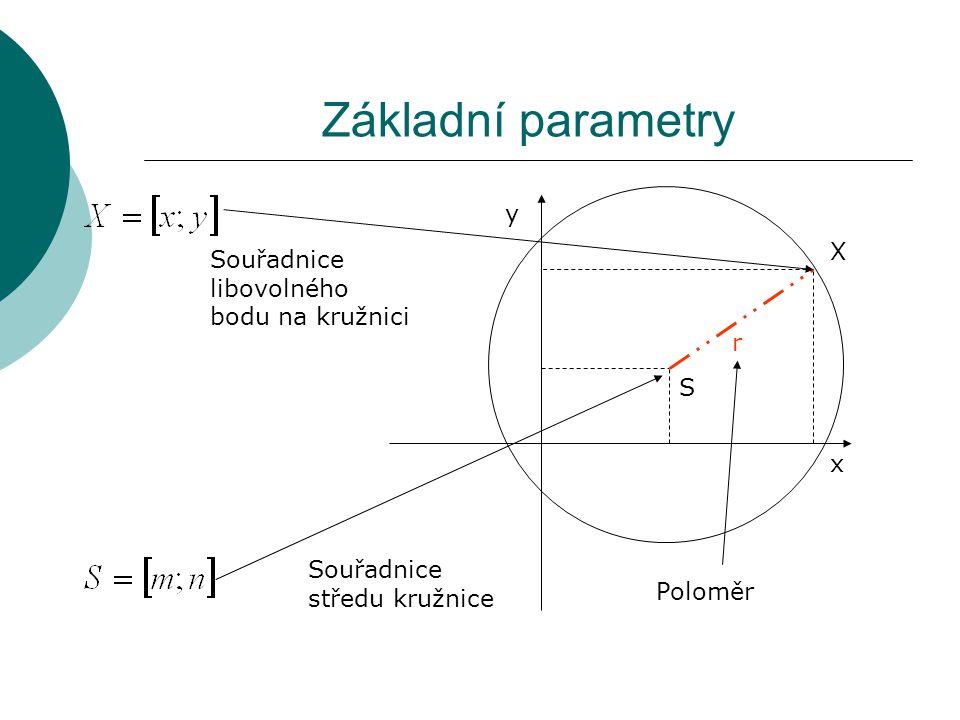 Základní parametry y X Souřadnice libovolného bodu na kružnici r S x