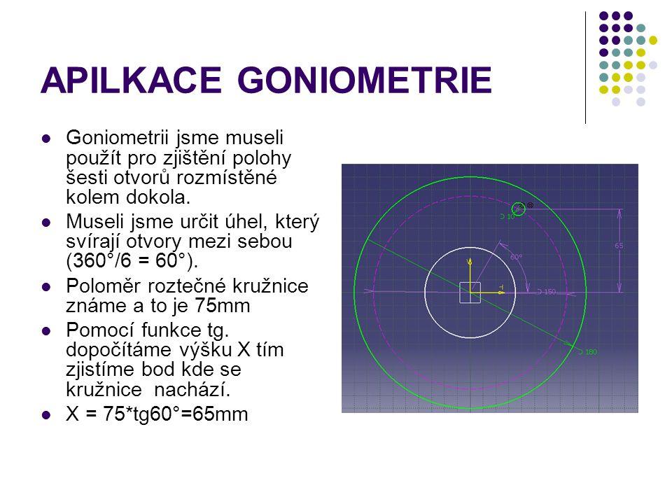 APILKACE GONIOMETRIE Goniometrii jsme museli použít pro zjištění polohy šesti otvorů rozmístěné kolem dokola.