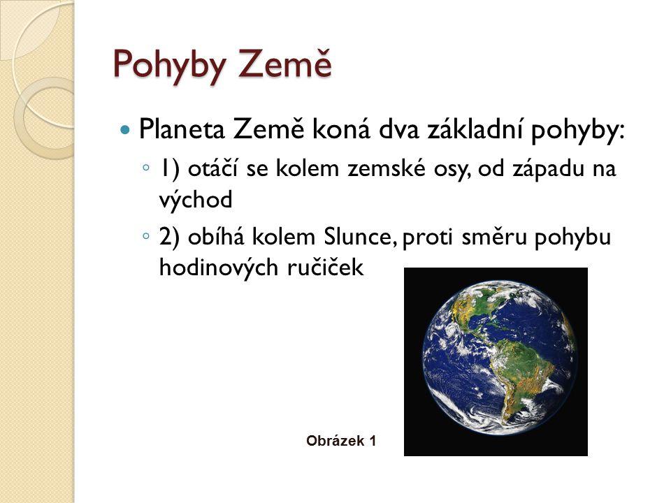 Pohyby Země Planeta Země koná dva základní pohyby: