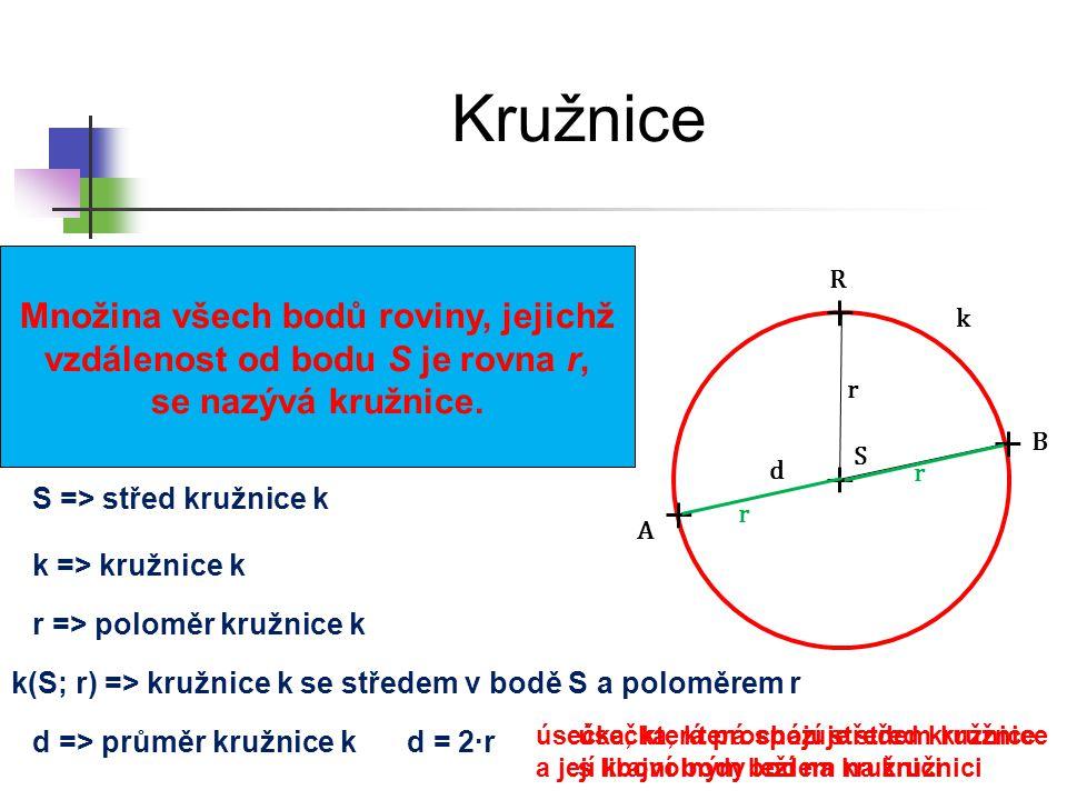 * 16. 7. 1996. Kružnice. R. Množina všech bodů roviny, jejichž vzdálenost od bodu S je rovna r, se nazývá kružnice.