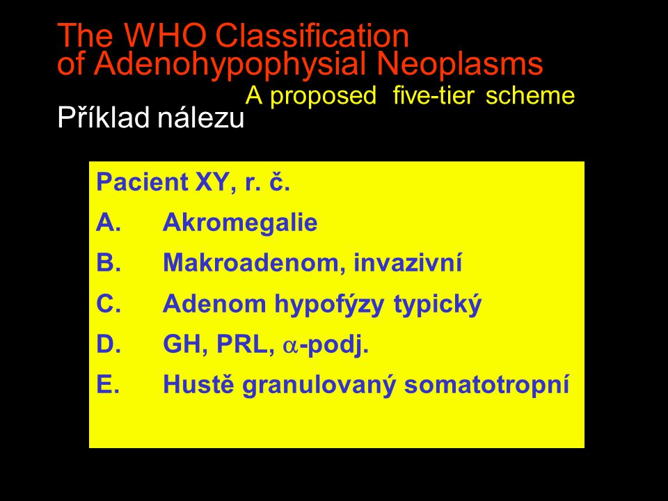 The WHO Classification of Adenohypophysial Neoplasms