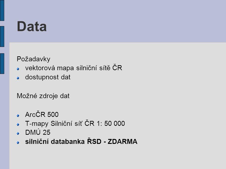 Data Požadavky vektorová mapa silniční sítě ČR dostupnost dat