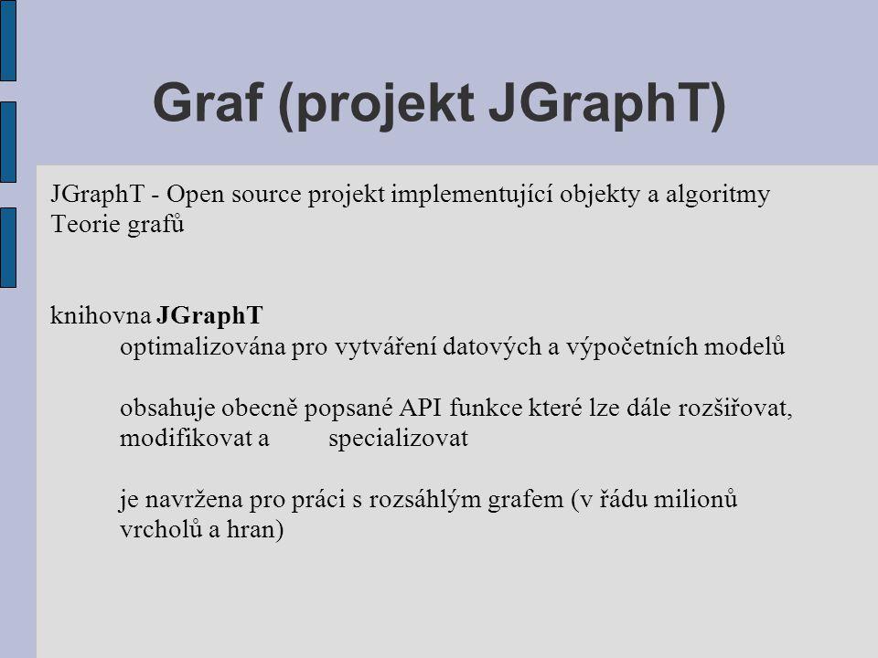 Graf (projekt JGraphT)