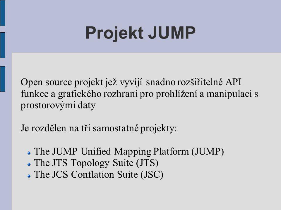 Projekt JUMP Open source projekt jež vyvíjí snadno rozšiřitelné API