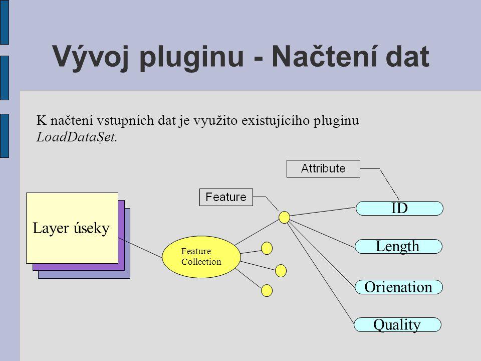 Vývoj pluginu - Načtení dat
