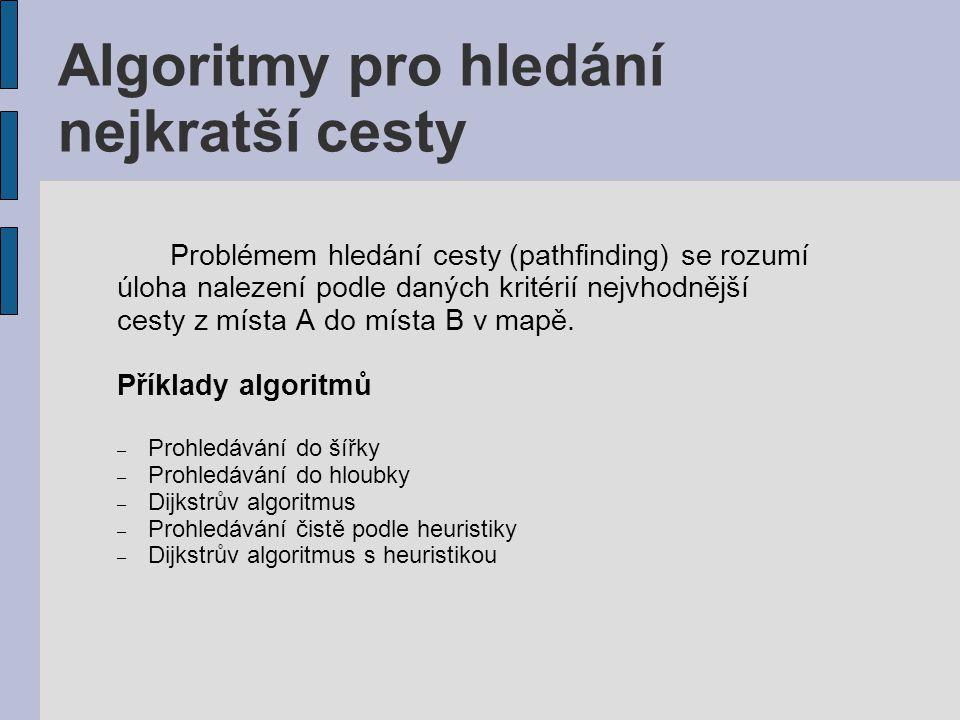 Algoritmy pro hledání nejkratší cesty