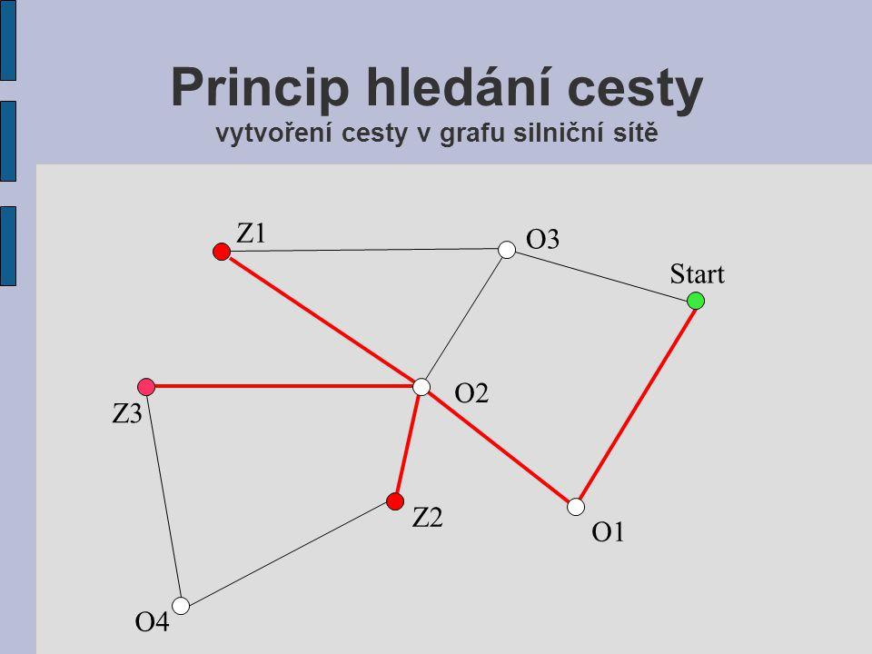 Princip hledání cesty vytvoření cesty v grafu silniční sítě