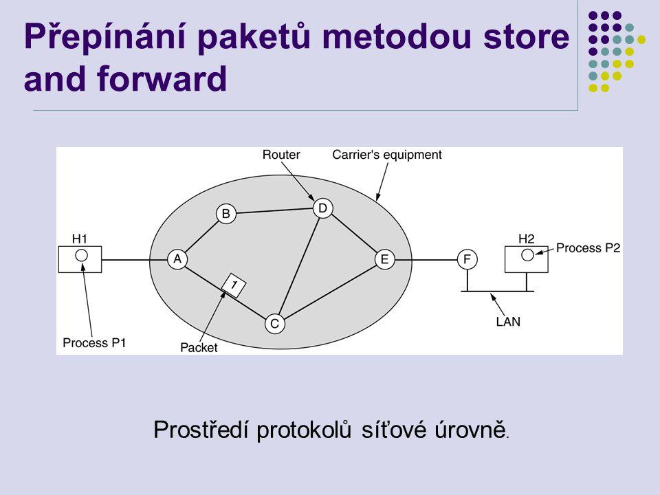 Přepínání paketů metodou store and forward