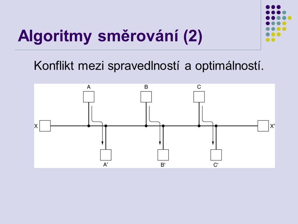 Algoritmy směrování (2)