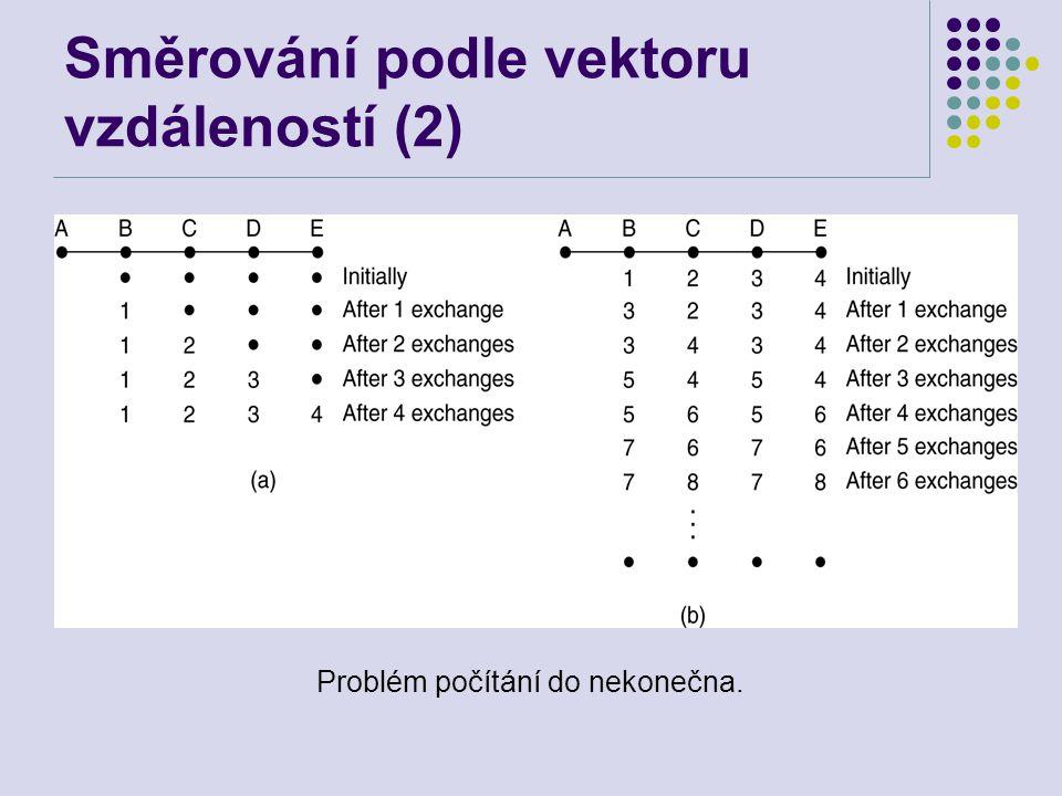 Směrování podle vektoru vzdáleností (2)