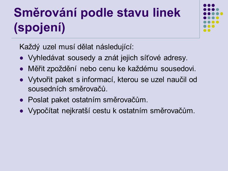 Směrování podle stavu linek (spojení)